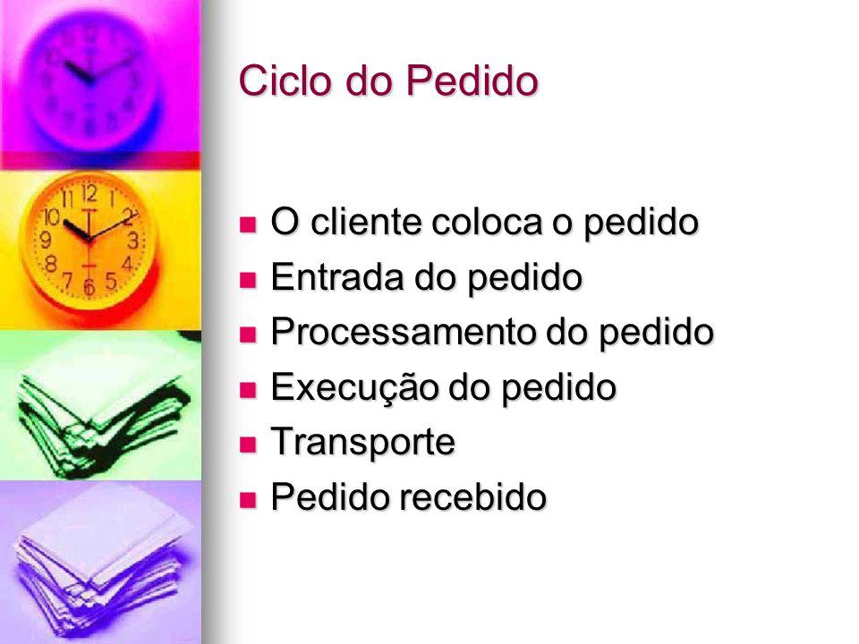 Ciclo do Pedido O cliente coloca o pedido Entrada do pedido