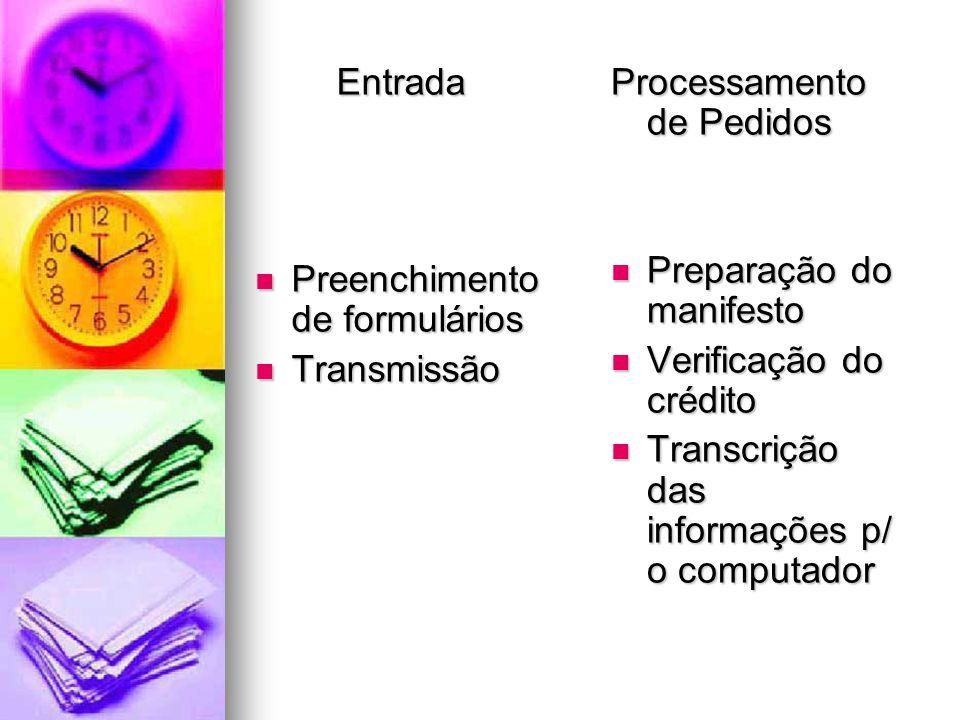Entrada Preenchimento de formulários. Transmissão. Processamento de Pedidos. Preparação do manifesto.