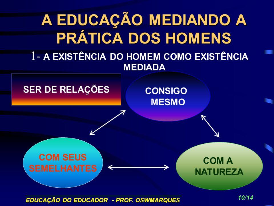 A EDUCAÇÃO MEDIANDO A PRÁTICA DOS HOMENS