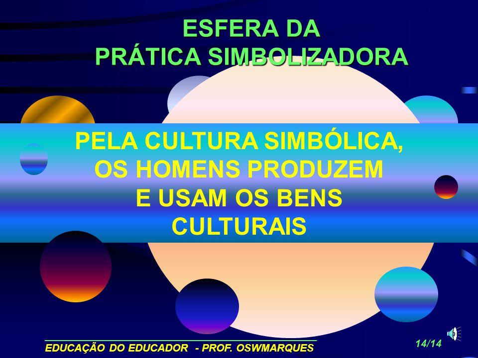 ESFERA DA PRÁTICA SIMBOLIZADORA