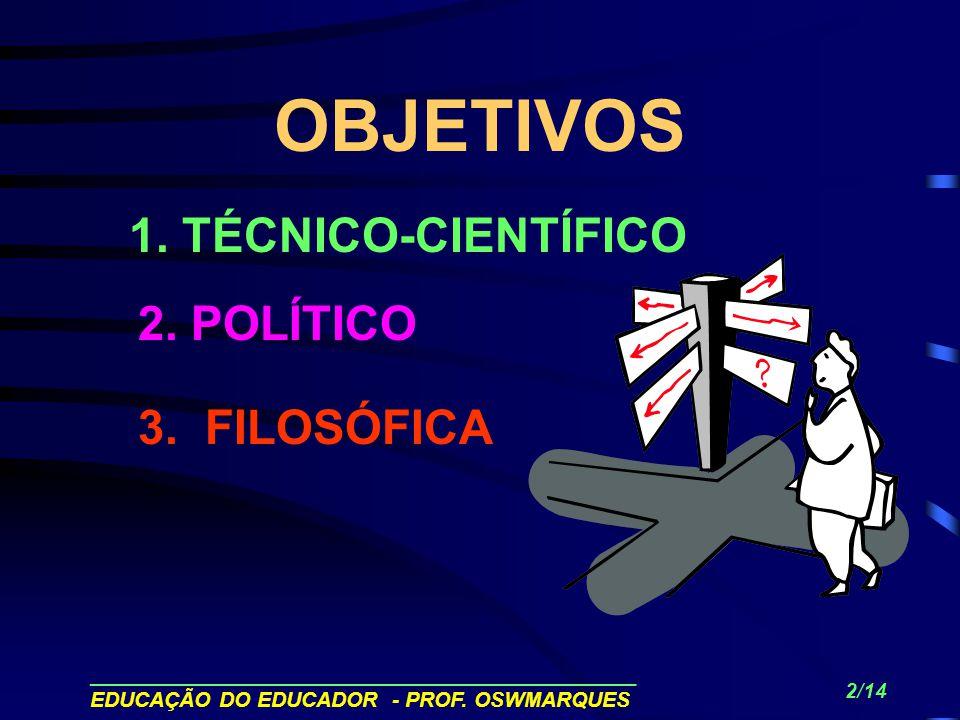 OBJETIVOS 1. TÉCNICO-CIENTÍFICO 2. POLÍTICO 3. FILOSÓFICA