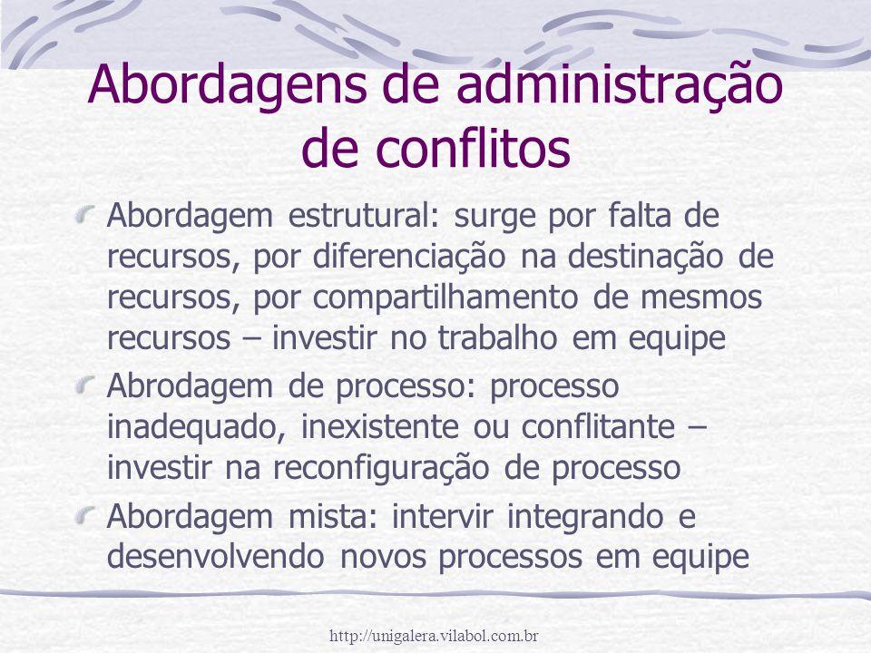 Abordagens de administração de conflitos