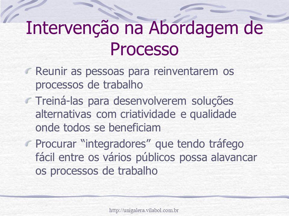Intervenção na Abordagem de Processo