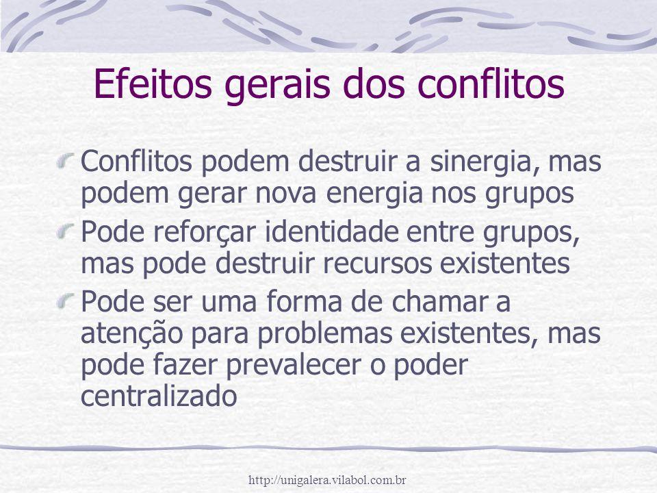 Efeitos gerais dos conflitos