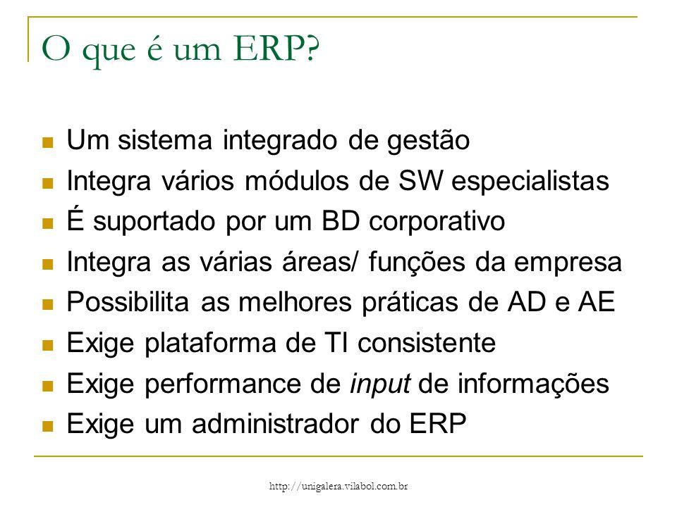 O que é um ERP Um sistema integrado de gestão