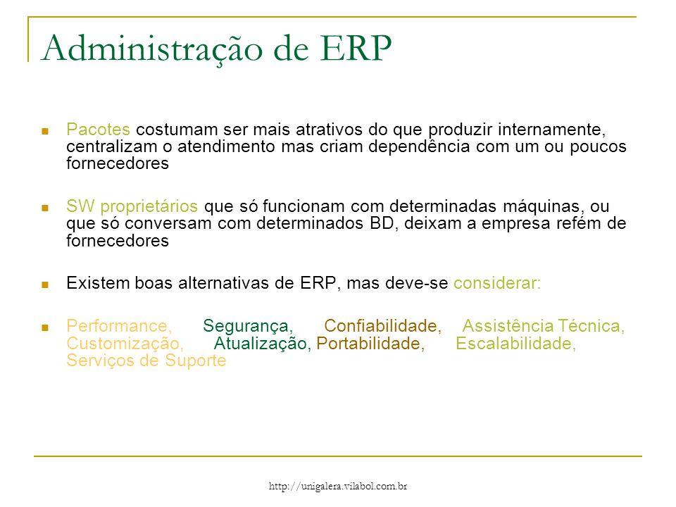 Administração de ERP