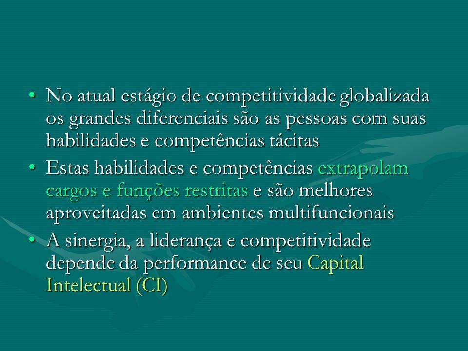 No atual estágio de competitividade globalizada os grandes diferenciais são as pessoas com suas habilidades e competências tácitas