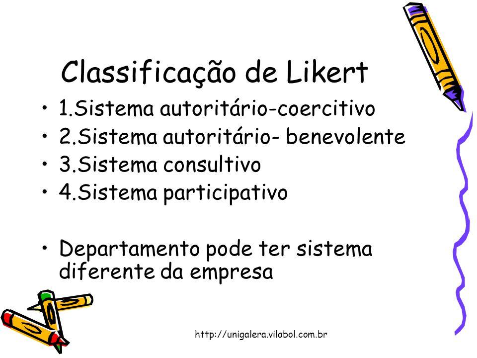 Classificação de Likert