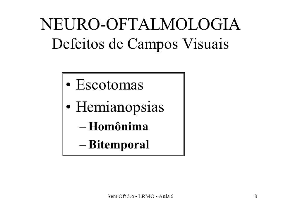 NEURO-OFTALMOLOGIA Defeitos de Campos Visuais