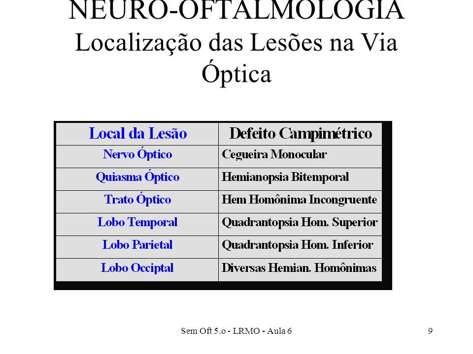 NEURO-OFTALMOLOGIA Localização das Lesões na Via Óptica