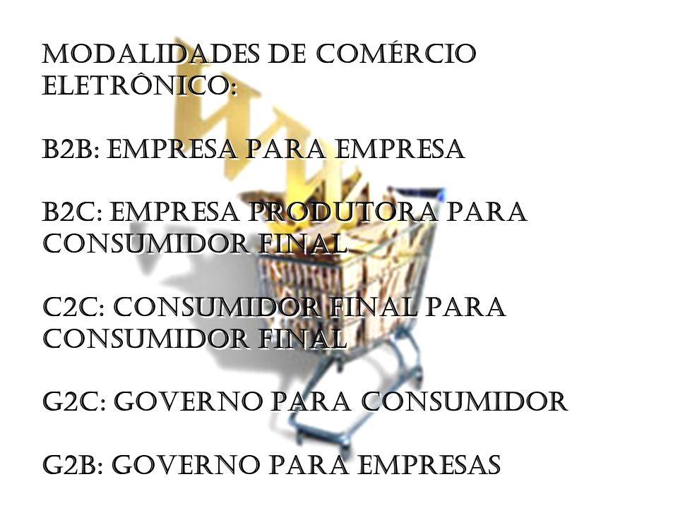 MODALIDADES DE COMÉRCIO ELETRÔNICO: