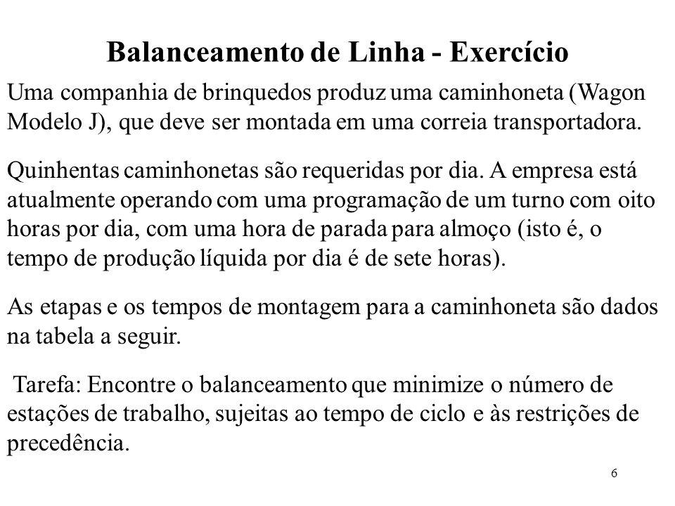Balanceamento de Linha - Exercício