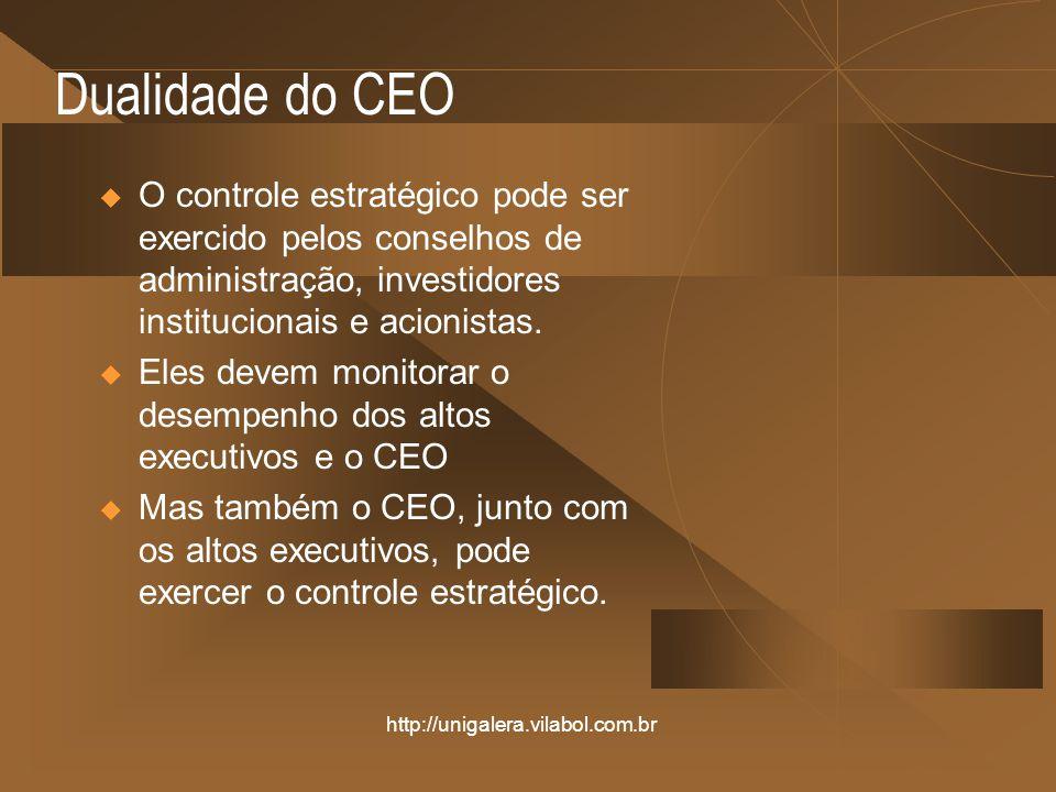 Dualidade do CEO O controle estratégico pode ser exercido pelos conselhos de administração, investidores institucionais e acionistas.