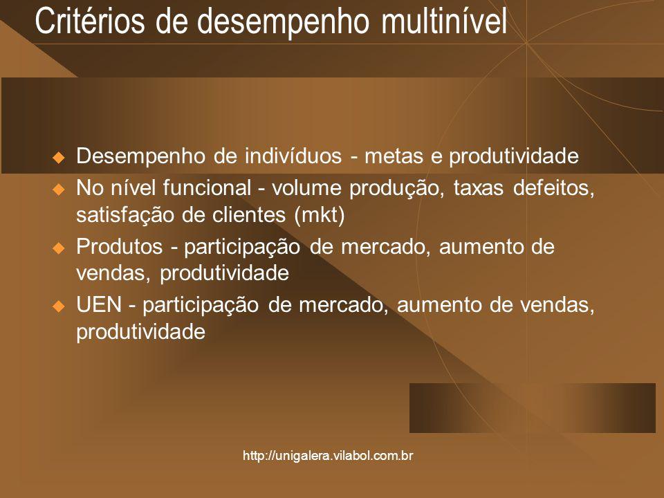 Critérios de desempenho multinível