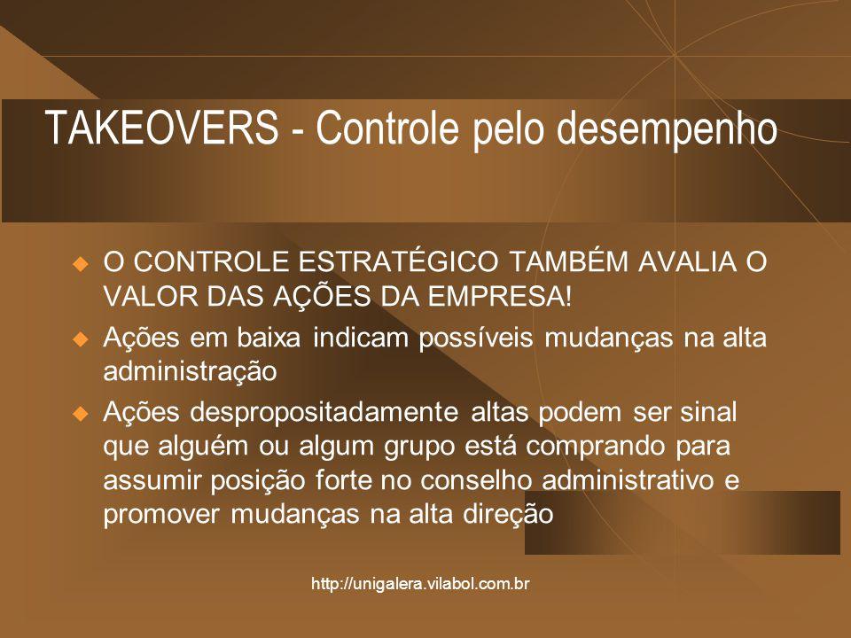 TAKEOVERS - Controle pelo desempenho