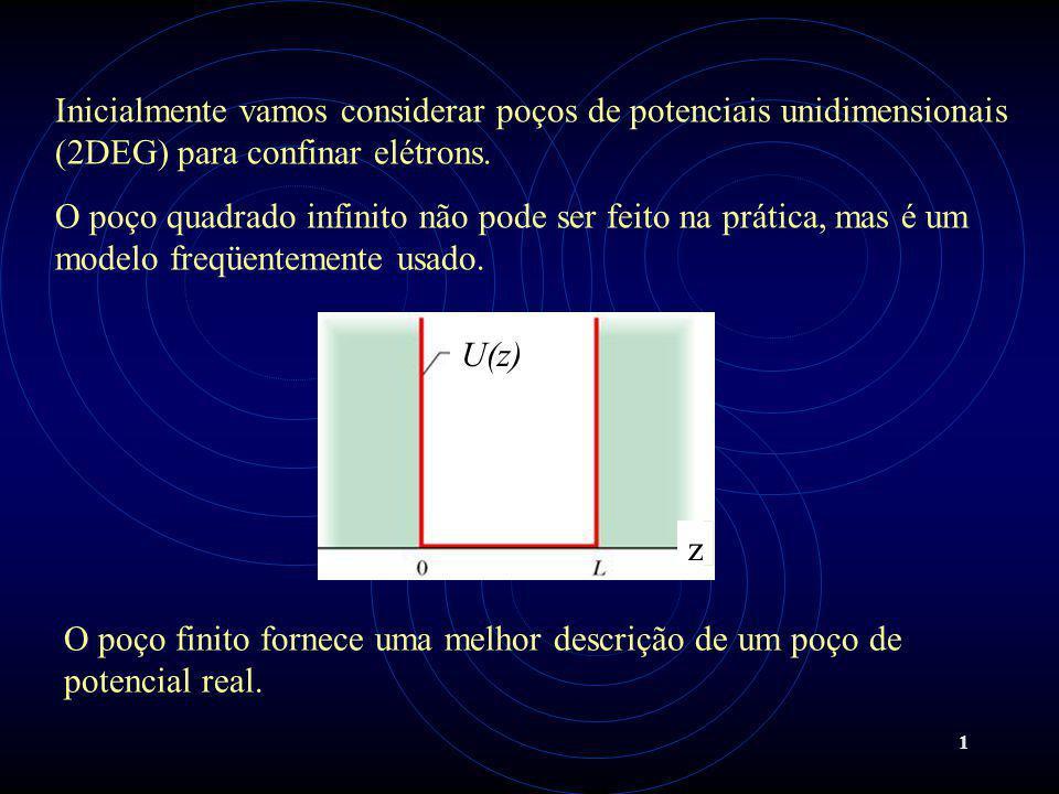 Inicialmente vamos considerar poços de potenciais unidimensionais (2DEG) para confinar elétrons.