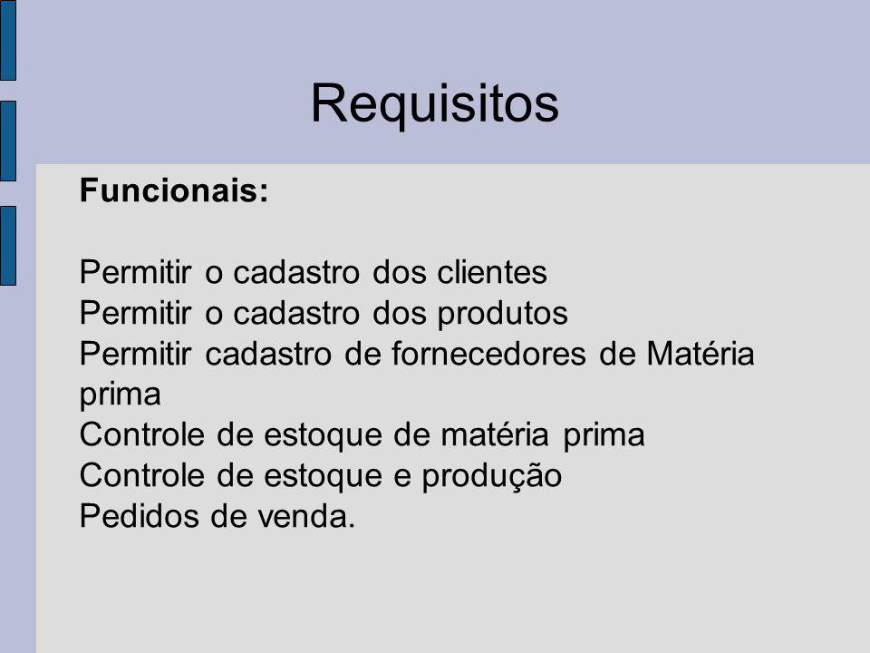 Requisitos Funcionais: Permitir o cadastro dos clientes
