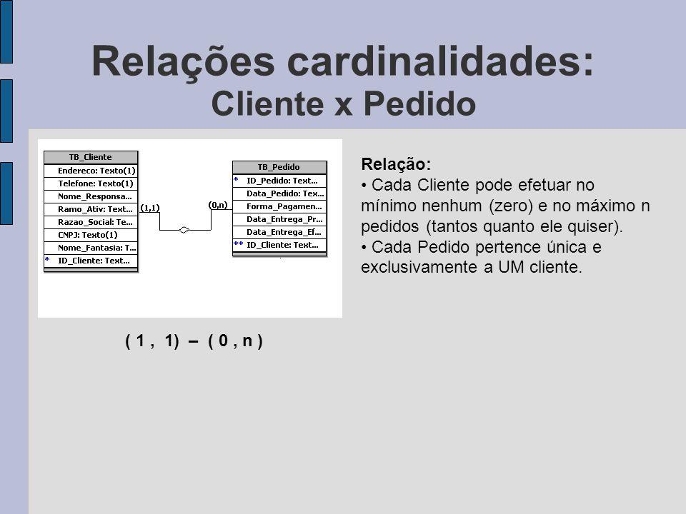 Relações cardinalidades: Cliente x Pedido