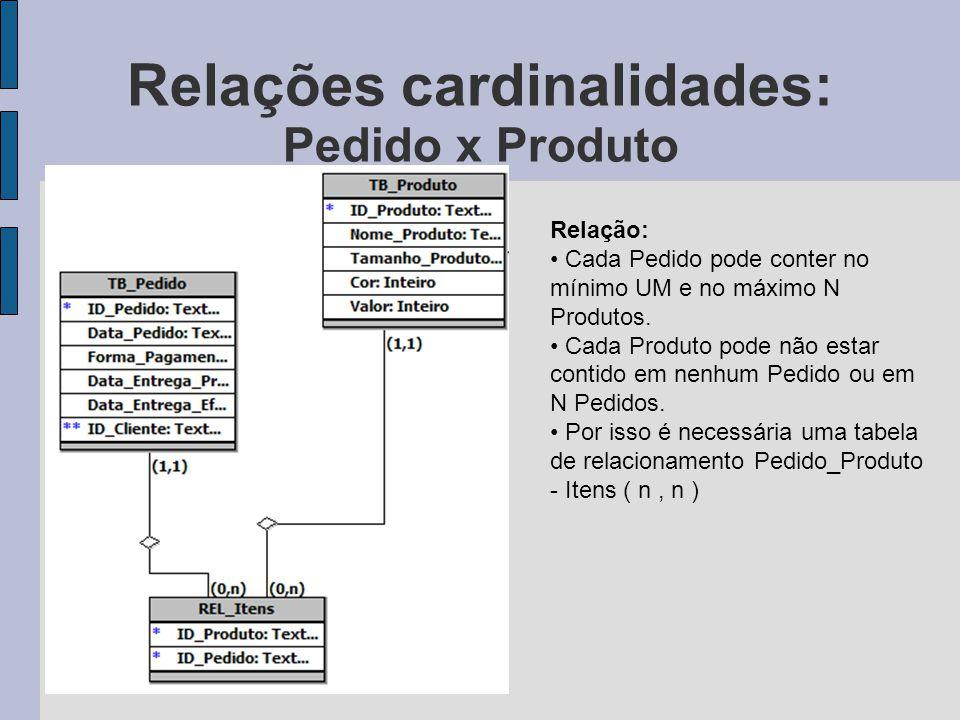 Relações cardinalidades: Pedido x Produto
