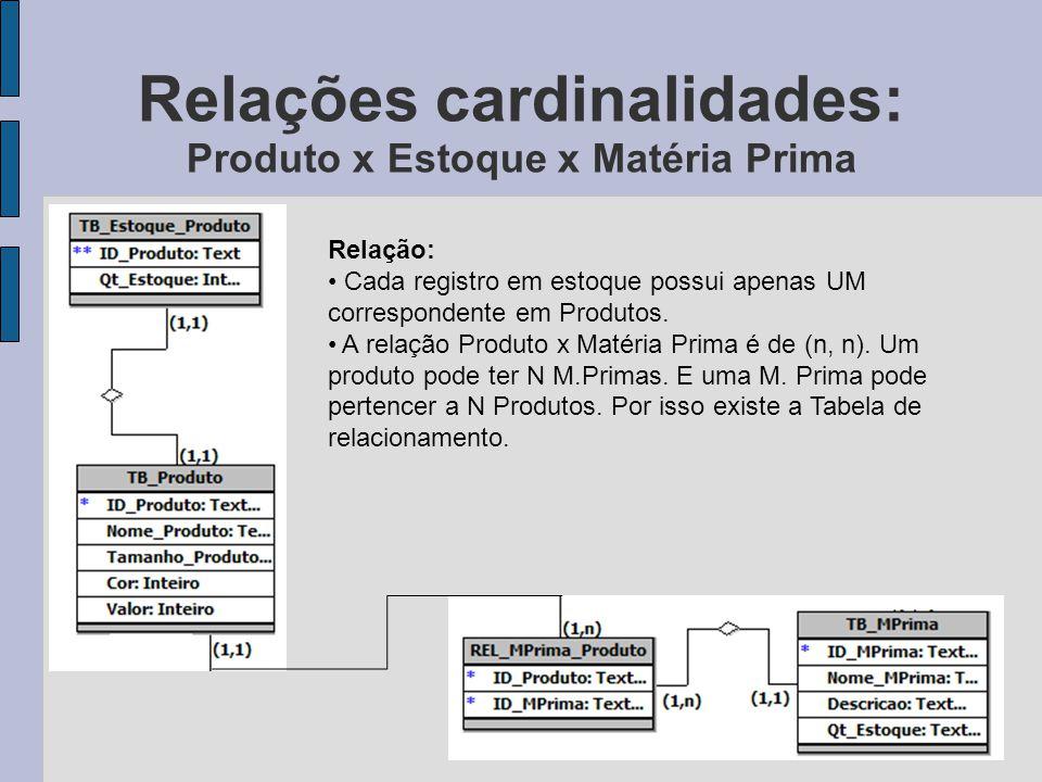 Relações cardinalidades: Produto x Estoque x Matéria Prima