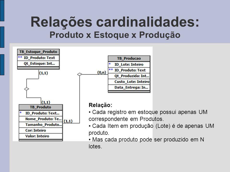 Relações cardinalidades: Produto x Estoque x Produção