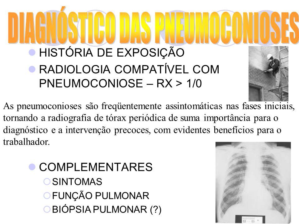 DIAGNÓSTICO DAS PNEUMOCONIOSES