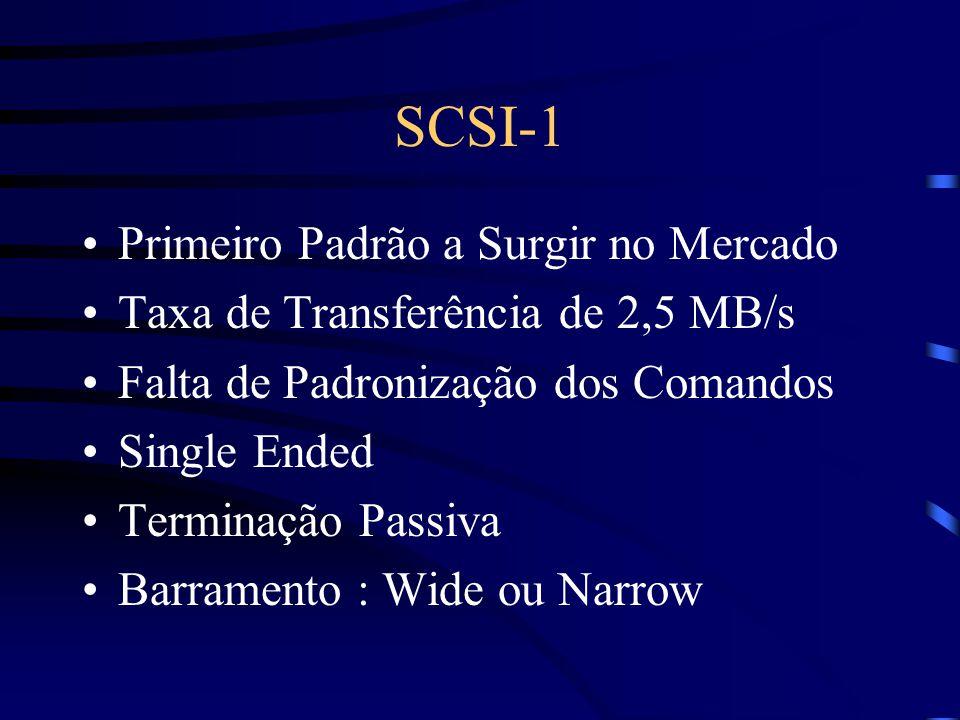 SCSI-1 Primeiro Padrão a Surgir no Mercado