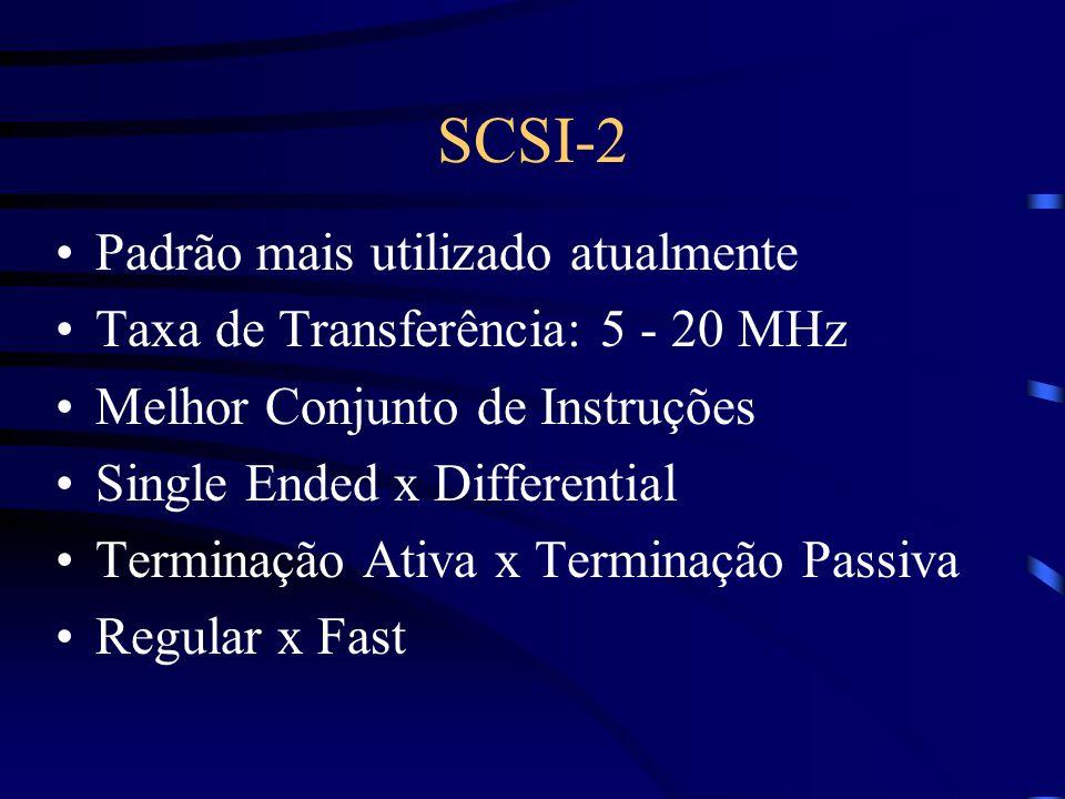 SCSI-2 Padrão mais utilizado atualmente