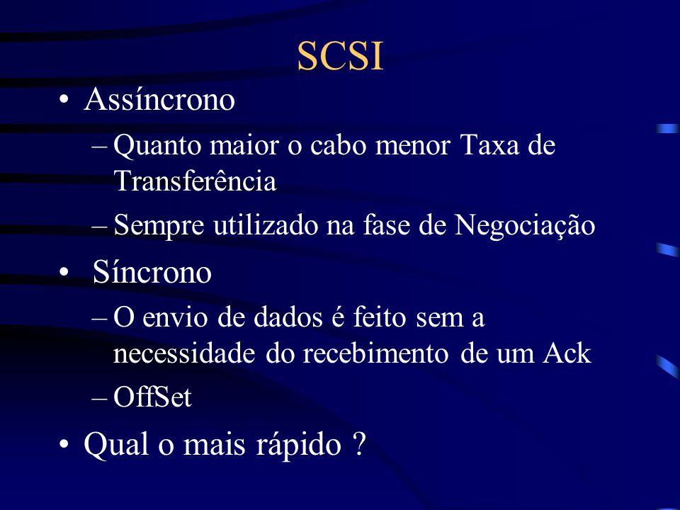 SCSI Assíncrono Síncrono Qual o mais rápido