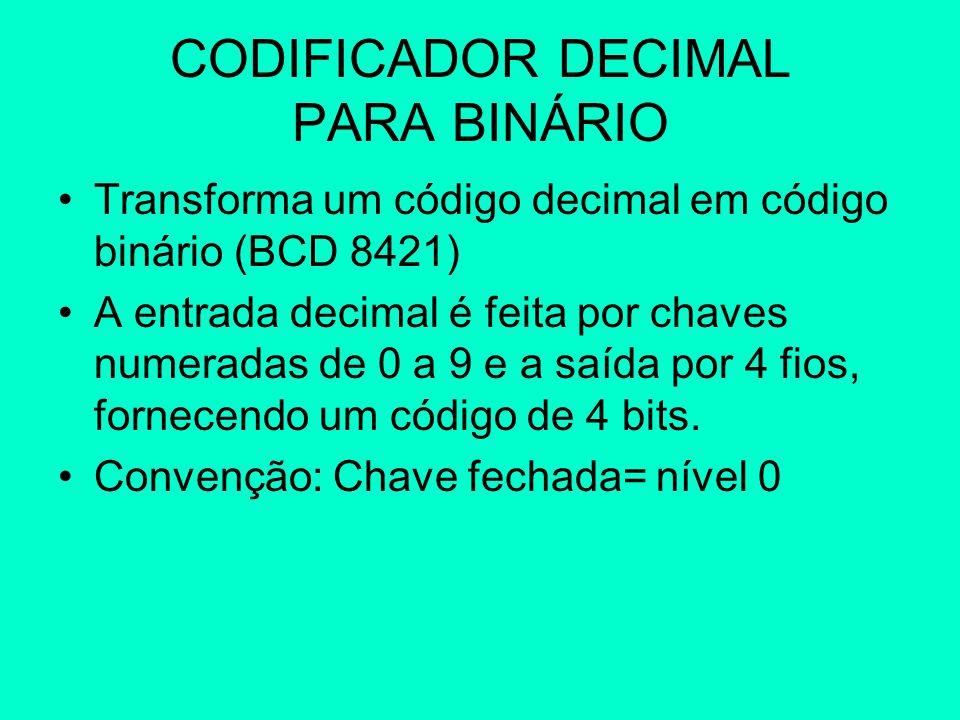 CODIFICADOR DECIMAL PARA BINÁRIO