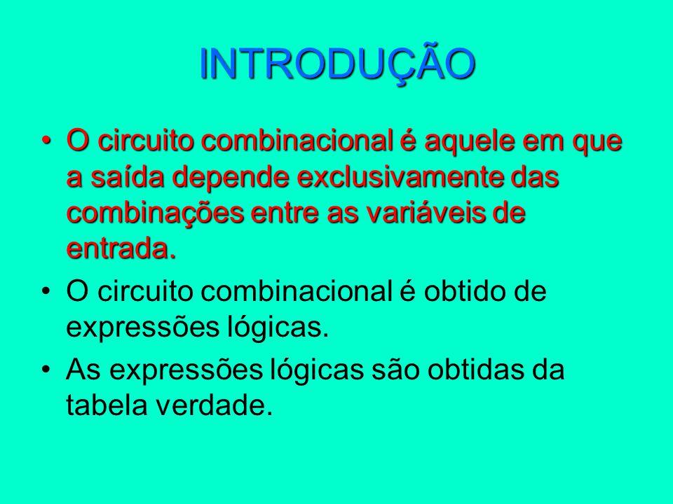 INTRODUÇÃO O circuito combinacional é aquele em que a saída depende exclusivamente das combinações entre as variáveis de entrada.