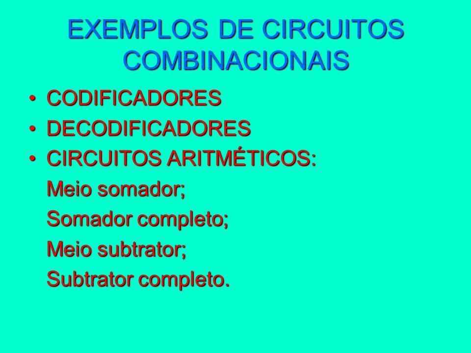 EXEMPLOS DE CIRCUITOS COMBINACIONAIS
