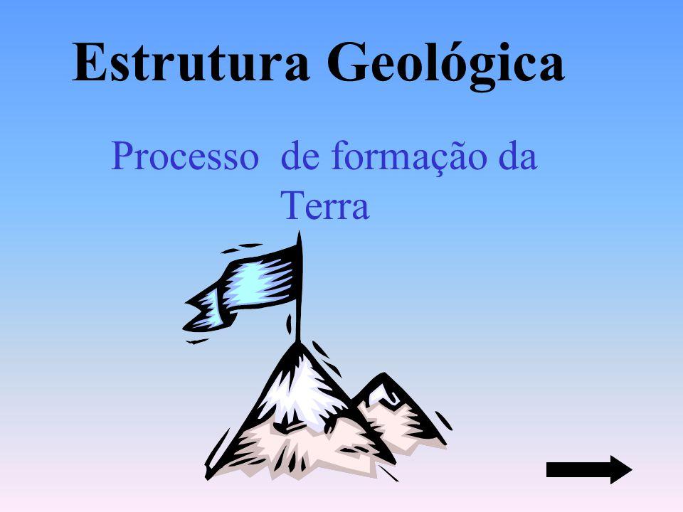 Processo de formação da Terra