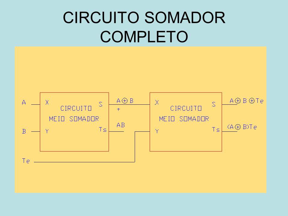 CIRCUITO SOMADOR COMPLETO