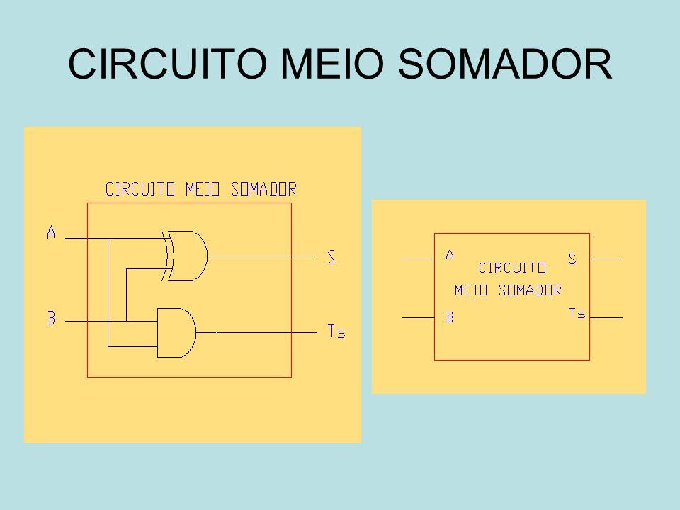 CIRCUITO MEIO SOMADOR