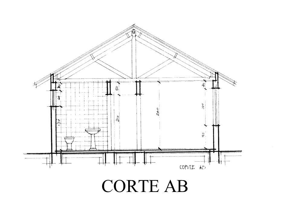 CORTE AB