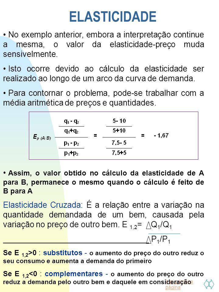 ELASTICIDADE No exemplo anterior, embora a interpretação continue a mesma, o valor da elasticidade-preço muda sensivelmente.