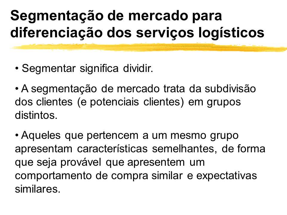 Segmentação de mercado para diferenciação dos serviços logísticos