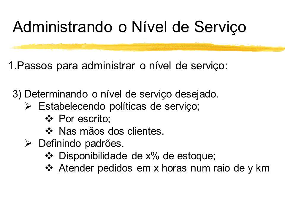 Administrando o Nível de Serviço