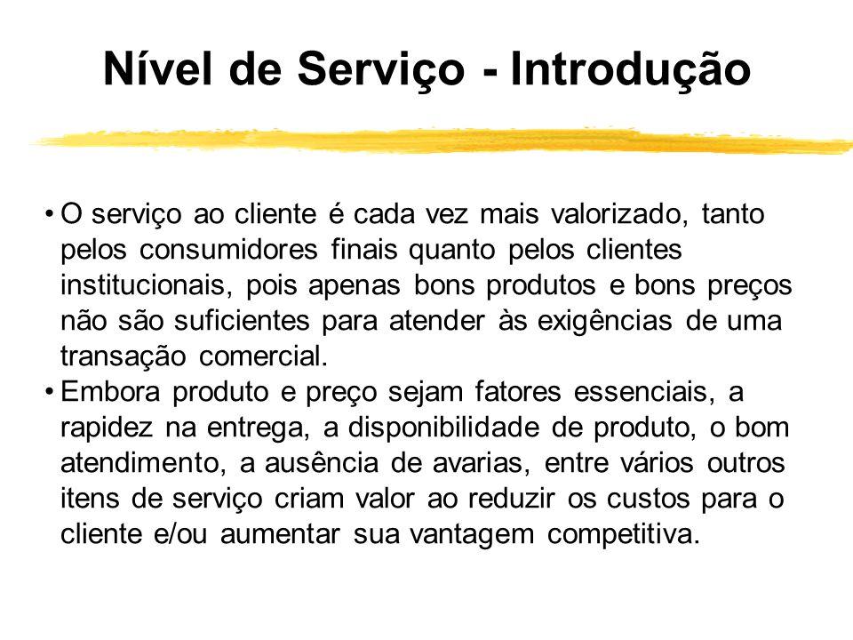 Nível de Serviço - Introdução