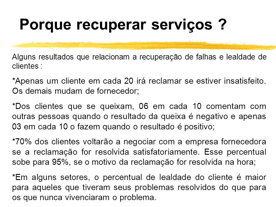Porque recuperar serviços