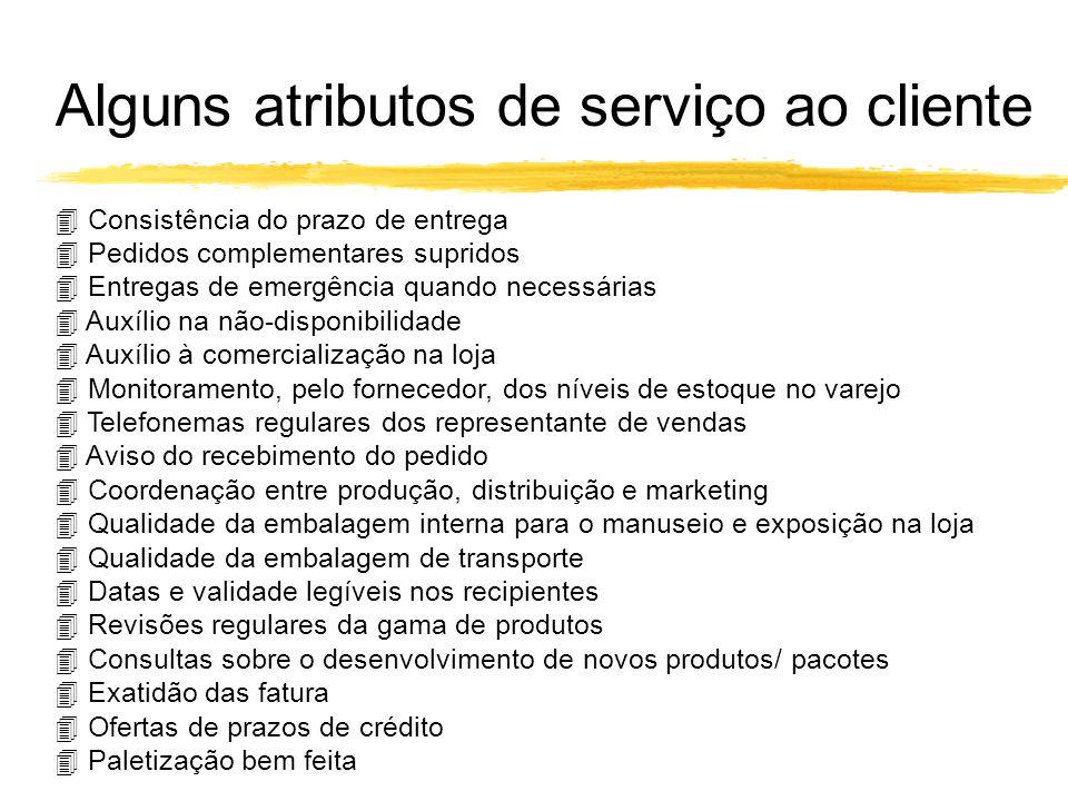 Alguns atributos de serviço ao cliente