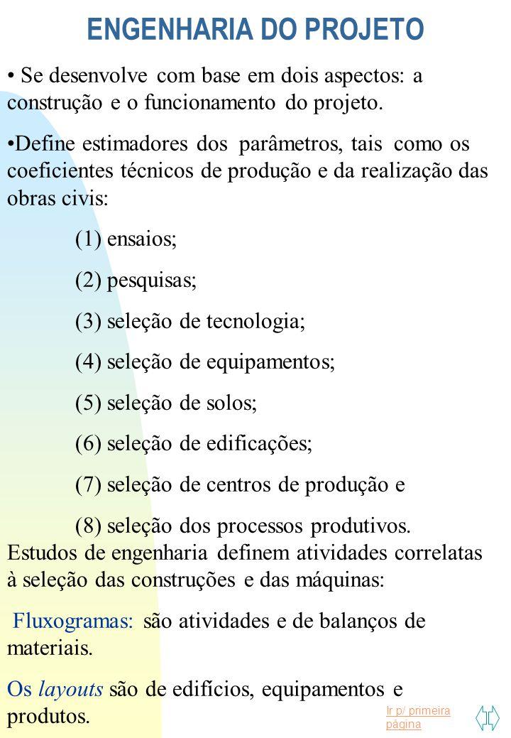 ENGENHARIA DO PROJETO Se desenvolve com base em dois aspectos: a construção e o funcionamento do projeto.