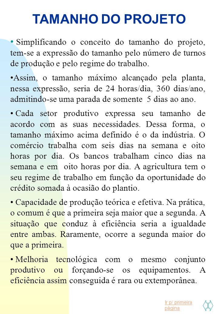 TAMANHO DO PROJETO