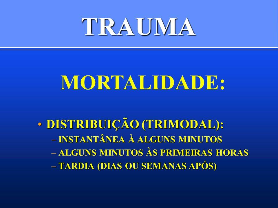 TRAUMA MORTALIDADE: DISTRIBUIÇÃO (TRIMODAL):