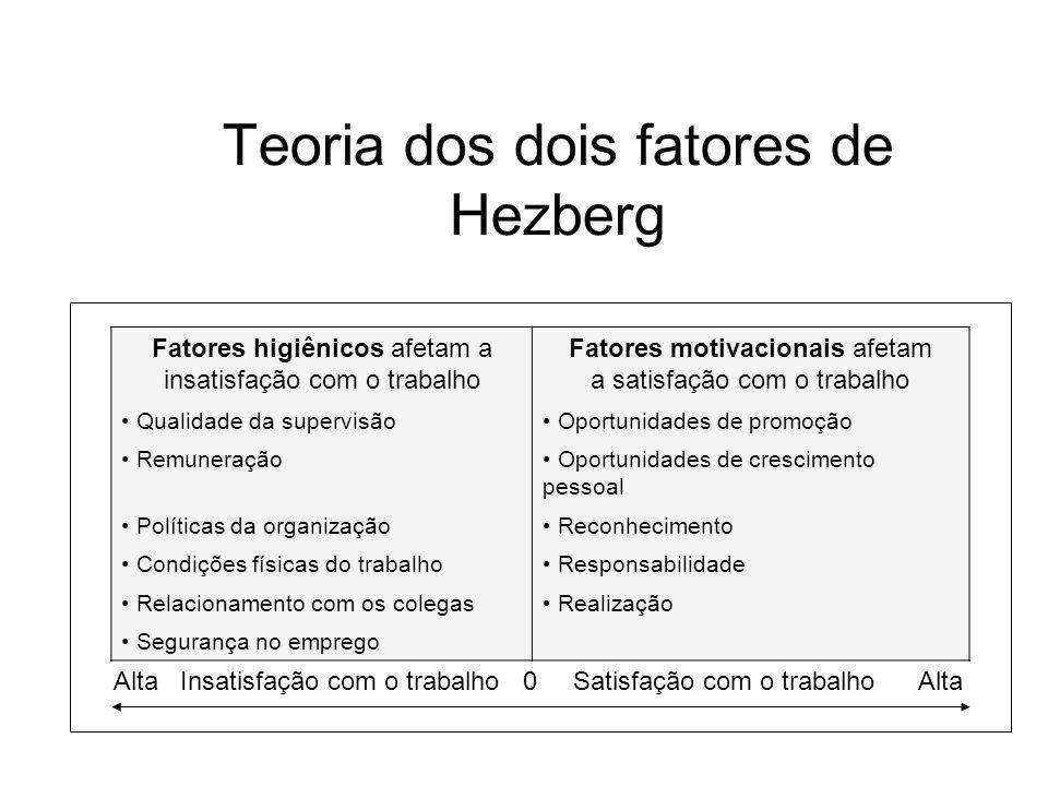 Teoria dos dois fatores de Hezberg