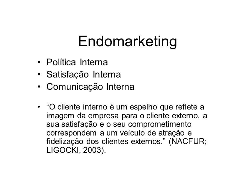 Endomarketing Política Interna Satisfação Interna Comunicação Interna