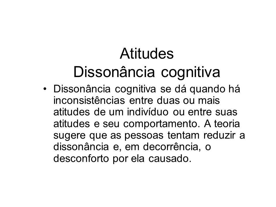Atitudes Dissonância cognitiva