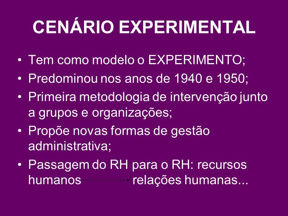CENÁRIO EXPERIMENTAL Tem como modelo o EXPERIMENTO;