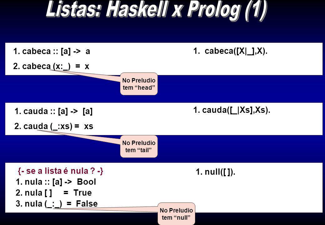Listas: Haskell x Prolog (1)